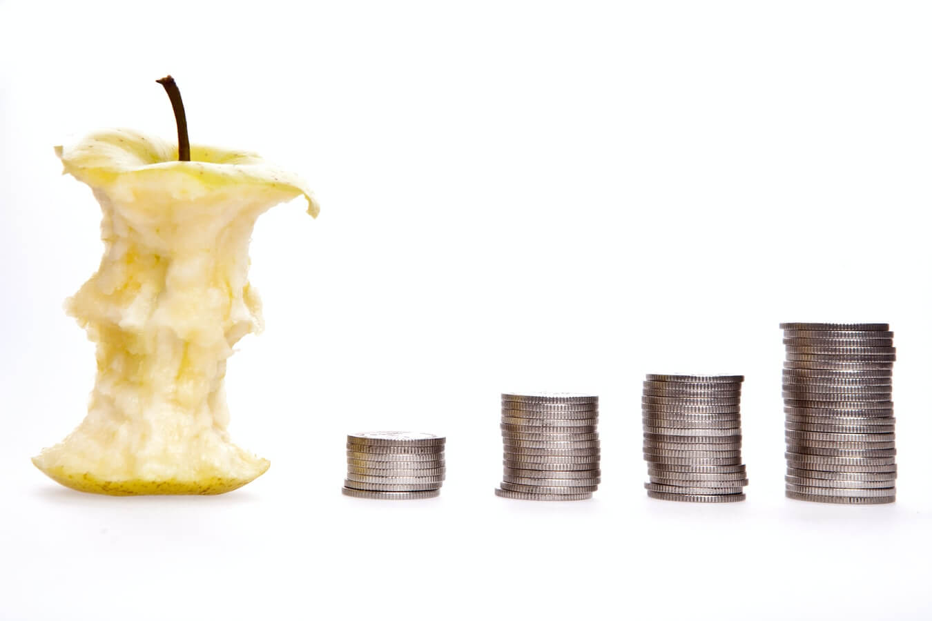 Få din betaling & Inkasso-regler